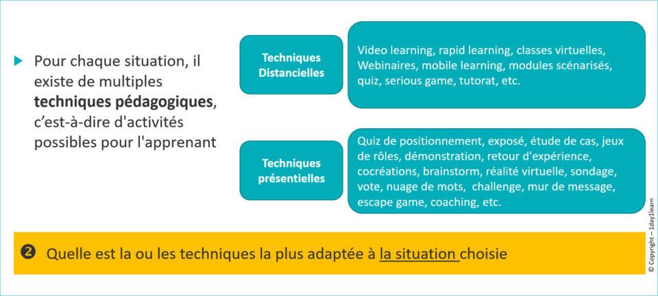 On-sy-prend-comment-2-960x432 Le Blended Learning : au cœur de vos projets de digitalisation des formations